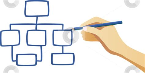 Developing a Strategic Plan and Organizational Structure
